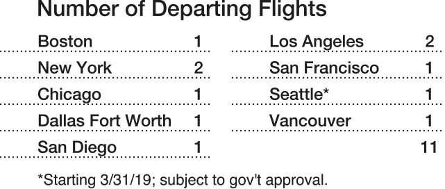 Number of Departing Flights(Boston 1/New York 2/Chicago 1/Dallas/Fort Worth 1/San Diego 1/Los Angeles 2/San Francisco 1/Seattle 1/Vancouver 1/11 Starting 3/31/19; subject to gov't approval.)