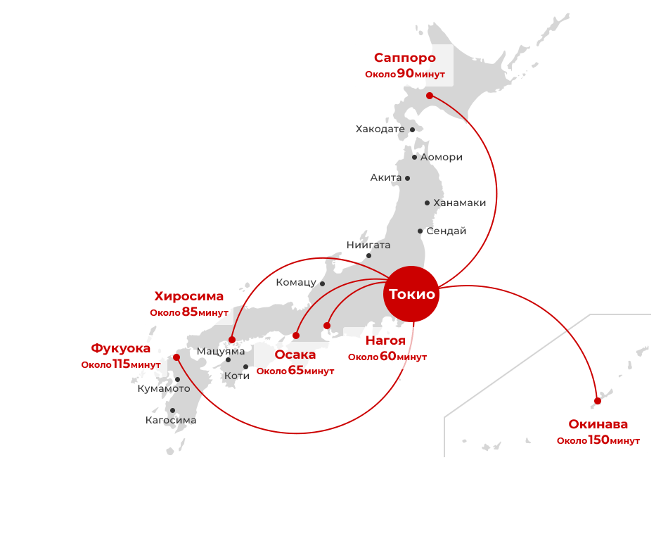 Japan Airlines domestic network connecting destinations across Japan including Sapporo, Hakodate, Aomori, Akita, Hanamaki, Sendai, Niigata, Tokyo, Komatsu, Nagoya, Osaka, Hiroshima, Matsuyama, Kochi, Fukuoka, Kumamoto, Kagoshima and Okinawa. For example, flight time takes around 90 minutes from Tokyo to Sapporo, about 60 minutes from Tokyo to Nagoya, about 65 minutes from Tokyo to Osaka, about 85 minutes from Tokyo to Hiroshima, about 115 minutes from Tokyo to Fukuoka.