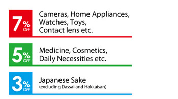 7%OFF: Cameras, Home Appliances, Watches, Toys, Contact lens etc. 5%OFF: Medicine, Cosmetics, Daily Necessities etc. 3%OFF: Japanese Sake (excluding Dassai & Hakkaisan)