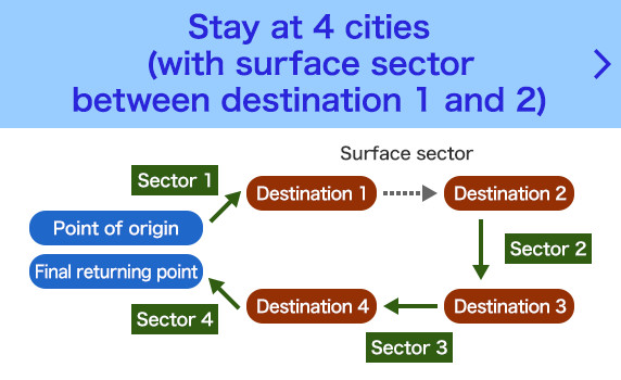 Stay at 4 points (with surface sector between destination 1 and 2)