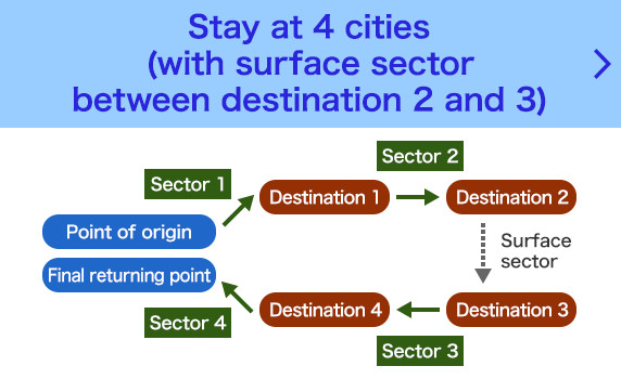 Stay at 4 points (with surface sector between destination 2 and 3)
