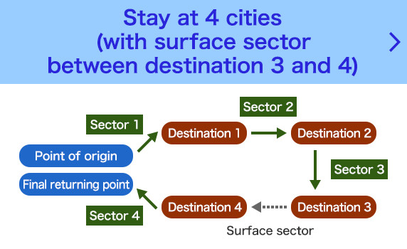 Stay at 4 points (with surface sector between destination 3 and 4)